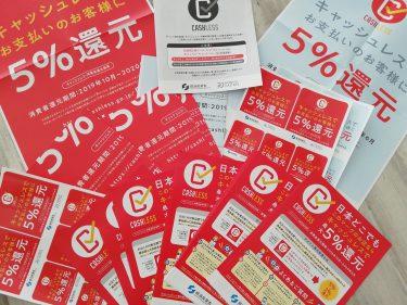 消費税還元、クレジットカード、QRコード決済のスタジオ